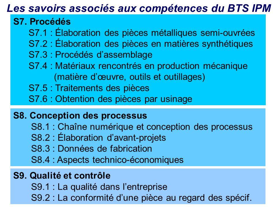 Les savoirs associés aux compétences du BTS IPM S7. Procédés S7.1 : Élaboration des pièces métalliques semi-ouvrées S7.2 : Élaboration des pièces en m