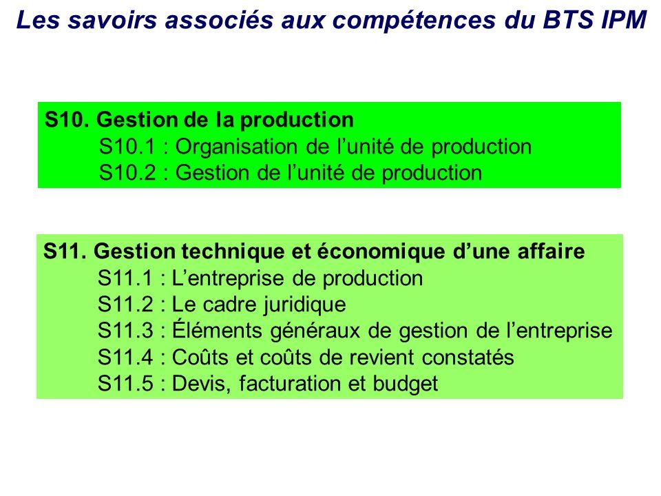 Les savoirs associés aux compétences du BTS IPM S10. Gestion de la production S10.1 : Organisation de lunité de production S10.2 : Gestion de lunité d