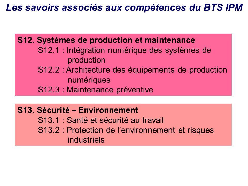 Les savoirs associés aux compétences du BTS IPM S12. Systèmes de production et maintenance S12.1 : Intégration numérique des systèmes de production S1