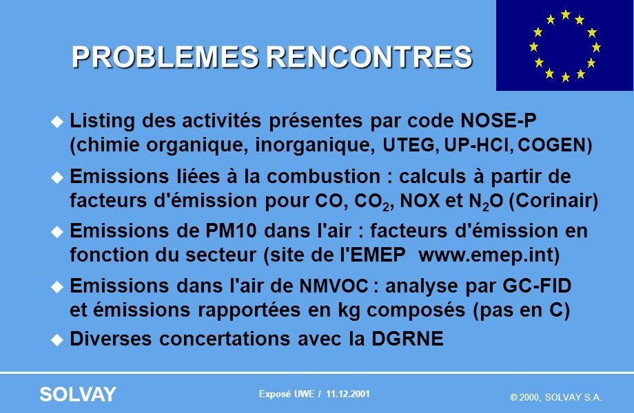 © 2000, SOLVAY S.A. SOLVAY PROBLEMES RENCONTRES Listing des activités présentes par code NOSE-P (chimie organique, inorganique, UTEG, UP-HCl, COGEN) E
