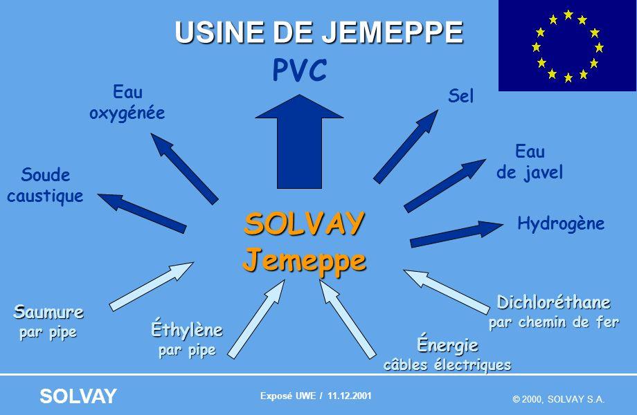 © 2000, SOLVAY S.A. SOLVAY USINE DE JEMEPPE SOLVAY Jemeppe PVC Eau de javel Hydrogène Dichloréthane par chemin de fer Énergie câbles électriques Éthyl