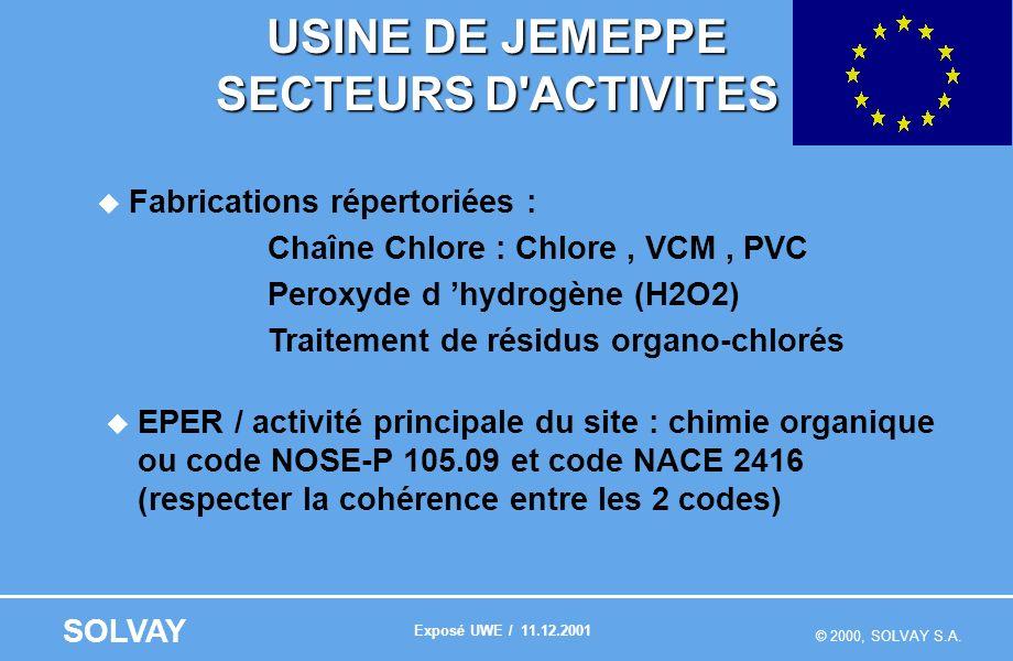 © 2000, SOLVAY S.A. SOLVAY USINE DE JEMEPPE SECTEURS D'ACTIVITES Fabrications répertoriées : Chaîne Chlore : Chlore, VCM, PVC Peroxyde d hydrogène (H2