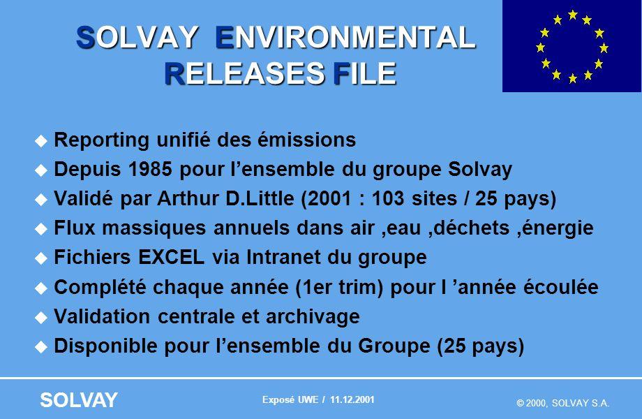 © 2000, SOLVAY S.A. SOLVAY SOLVAY ENVIRONMENTAL RELEASES FILE Reporting unifié des émissions Depuis 1985 pour lensemble du groupe Solvay Validé par Ar