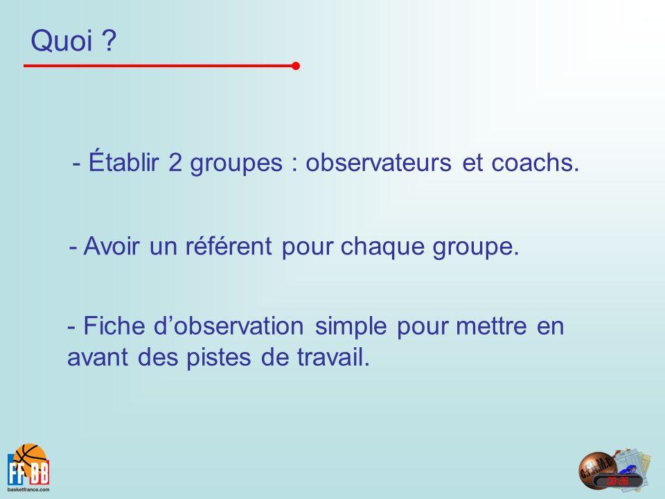 Quoi ? - Établir 2 groupes : observateurs et coachs. - Avoir un référent pour chaque groupe. - Fiche dobservation simple pour mettre en avant des pist