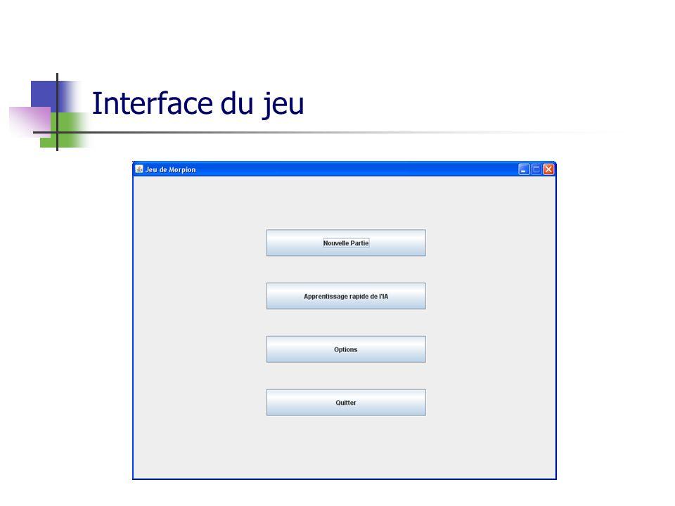 Interface du jeu