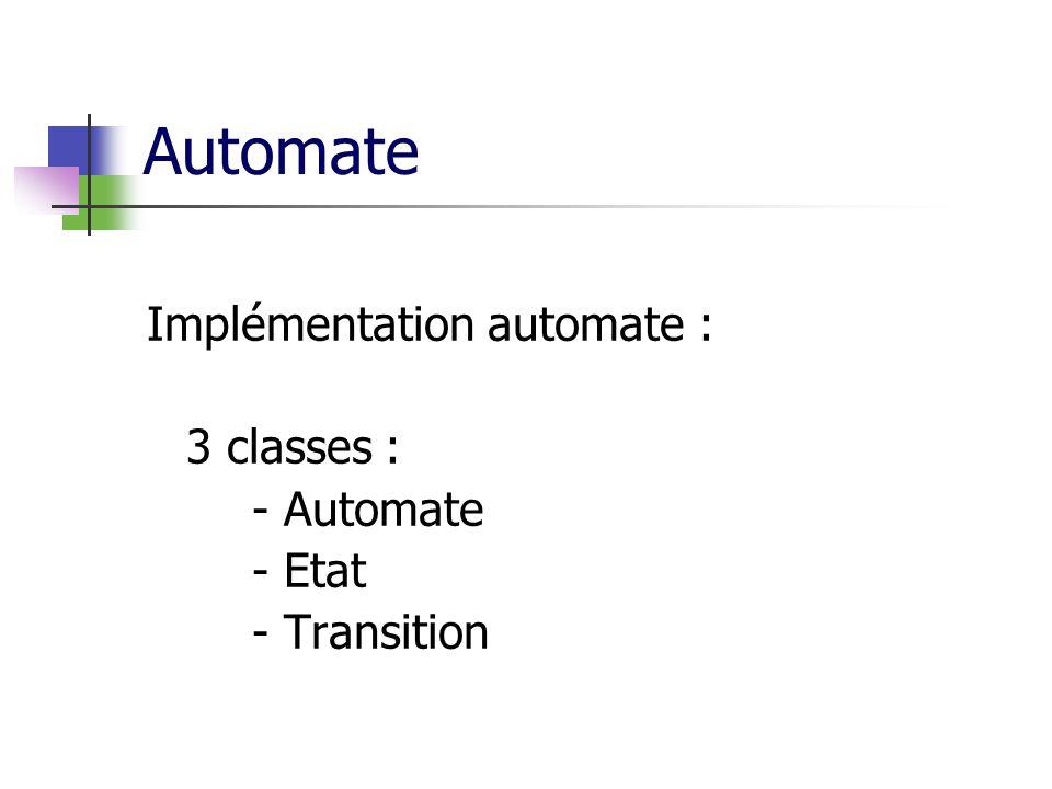 Automate Implémentation automate : 3 classes : - Automate - Etat - Transition