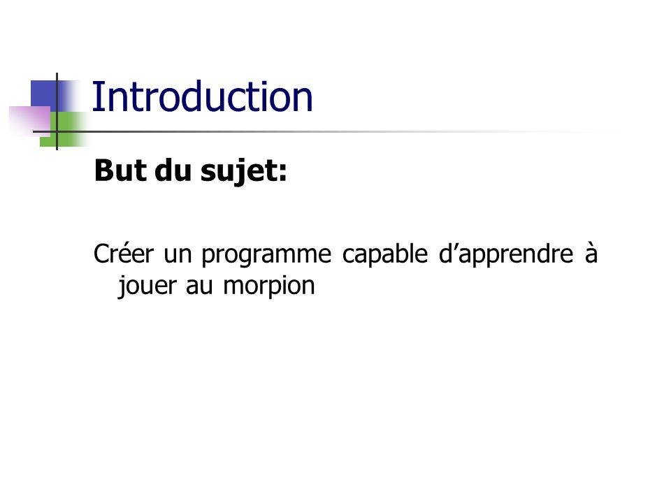 Introduction But du sujet: Créer un programme capable dapprendre à jouer au morpion