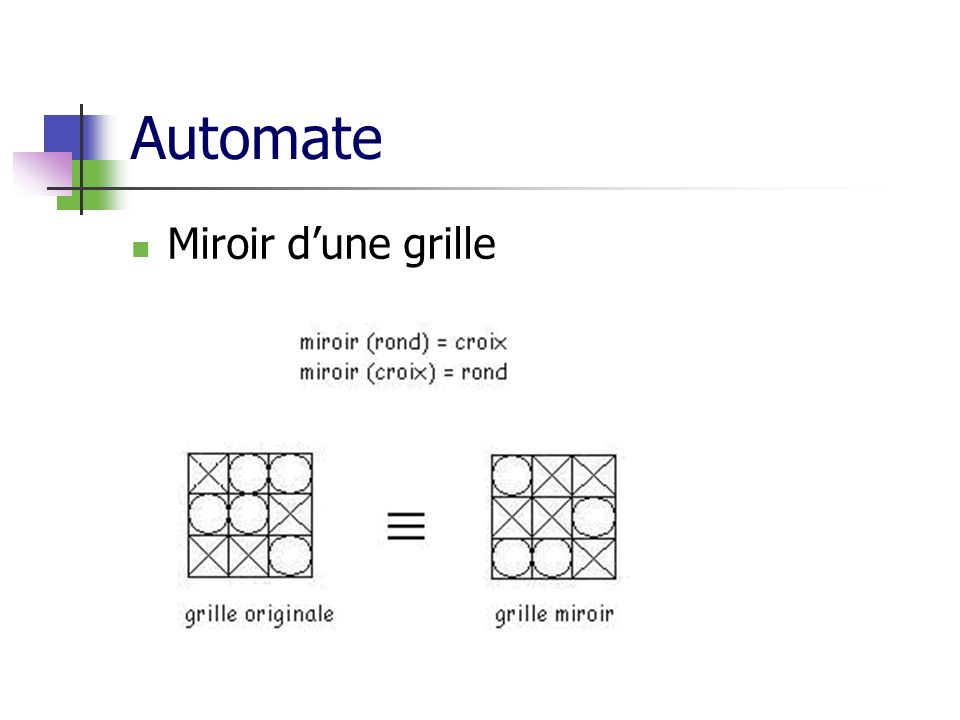 Automate Miroir dune grille