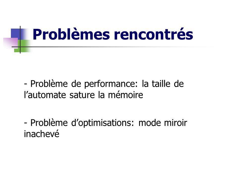 Problèmes rencontrés - Problème de performance: la taille de lautomate sature la mémoire - Problème doptimisations: mode miroir inachevé
