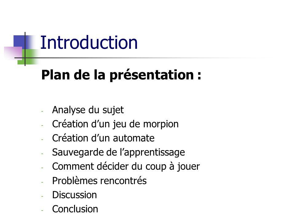 Introduction Plan de la présentation : - Analyse du sujet - Création dun jeu de morpion - Création dun automate - Sauvegarde de lapprentissage - Comme