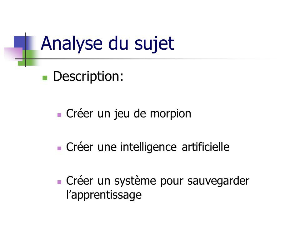 Analyse du sujet Description: Créer un jeu de morpion Créer une intelligence artificielle Créer un système pour sauvegarder lapprentissage