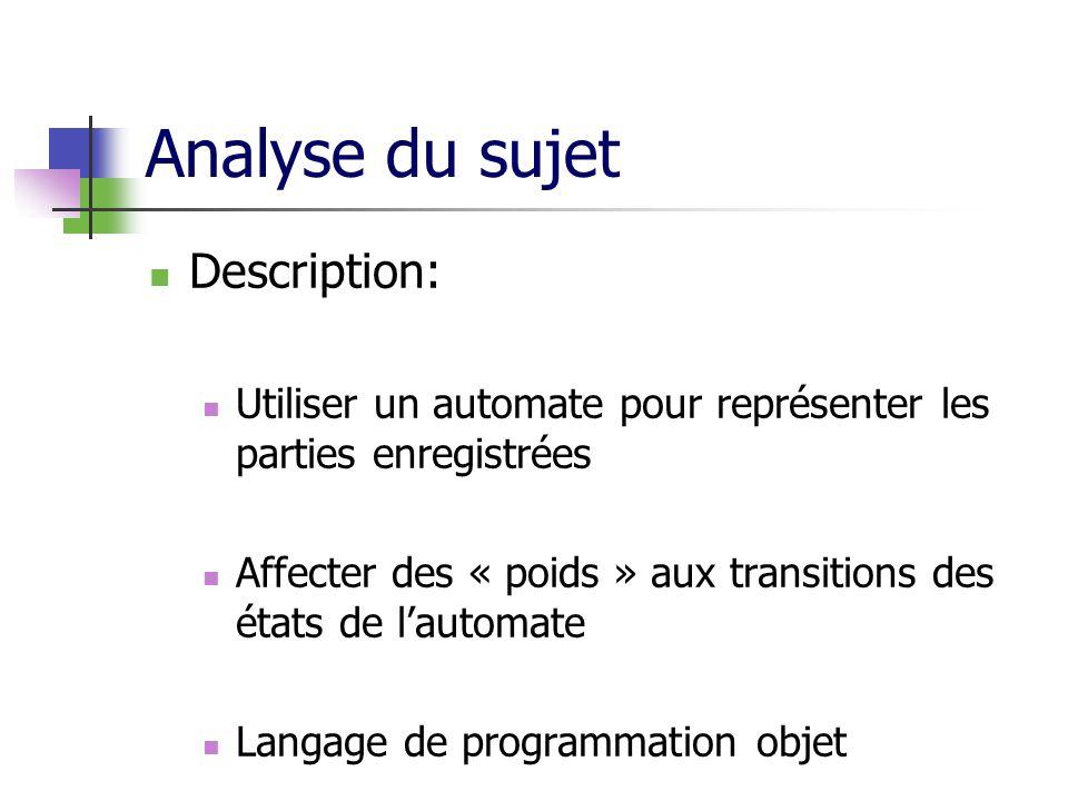 Analyse du sujet Description: Utiliser un automate pour représenter les parties enregistrées Affecter des « poids » aux transitions des états de lautomate Langage de programmation objet