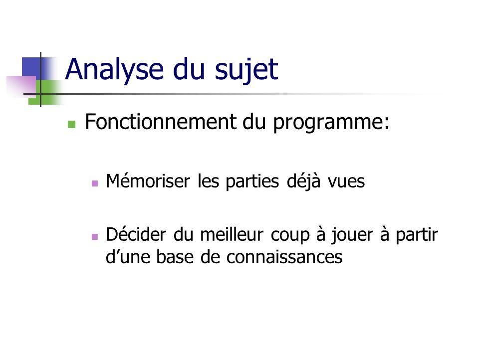 Analyse du sujet Fonctionnement du programme: Mémoriser les parties déjà vues Décider du meilleur coup à jouer à partir dune base de connaissances