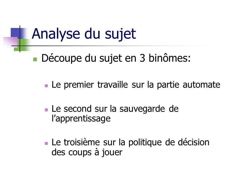 Analyse du sujet Découpe du sujet en 3 binômes: Le premier travaille sur la partie automate Le second sur la sauvegarde de lapprentissage Le troisième sur la politique de décision des coups à jouer