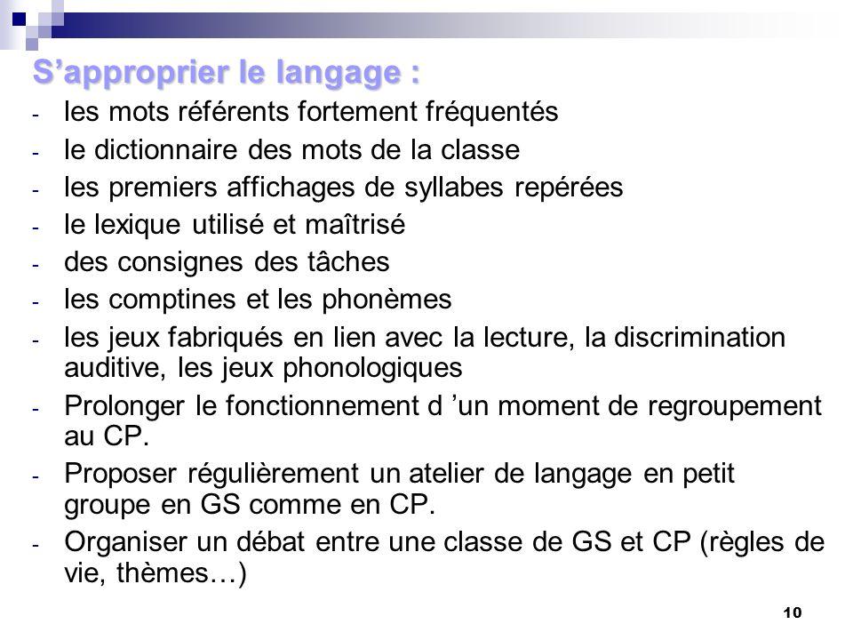 10 Sapproprier le langage : - les mots référents fortement fréquentés - le dictionnaire des mots de la classe - les premiers affichages de syllabes re