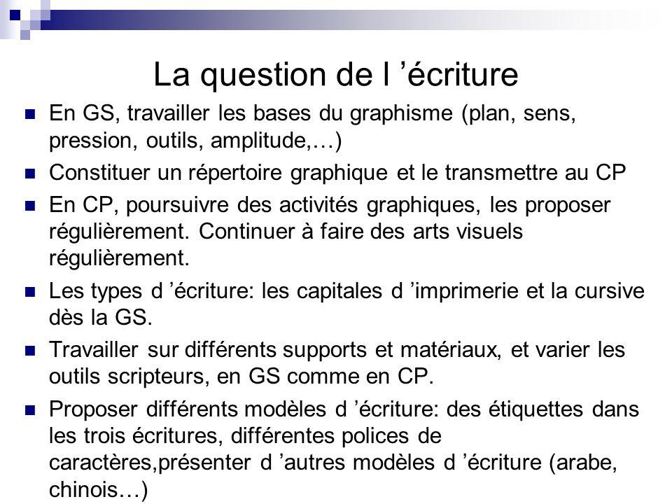 La question de l écriture En GS, travailler les bases du graphisme (plan, sens, pression, outils, amplitude,…) Constituer un répertoire graphique et l