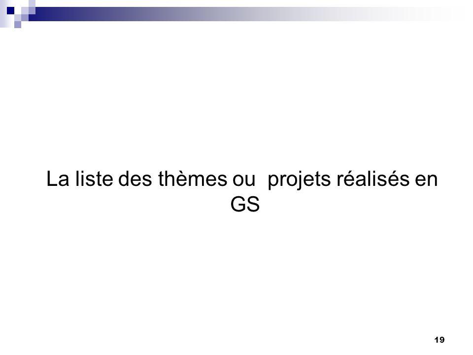 19 La liste des thèmes ou projets réalisés en GS