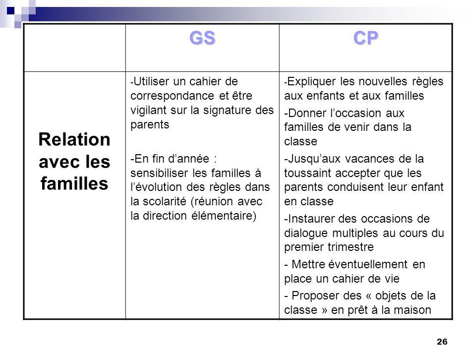 26 GSCP Relation avec les familles - Utiliser un cahier de correspondance et être vigilant sur la signature des parents -En fin dannée : sensibiliser