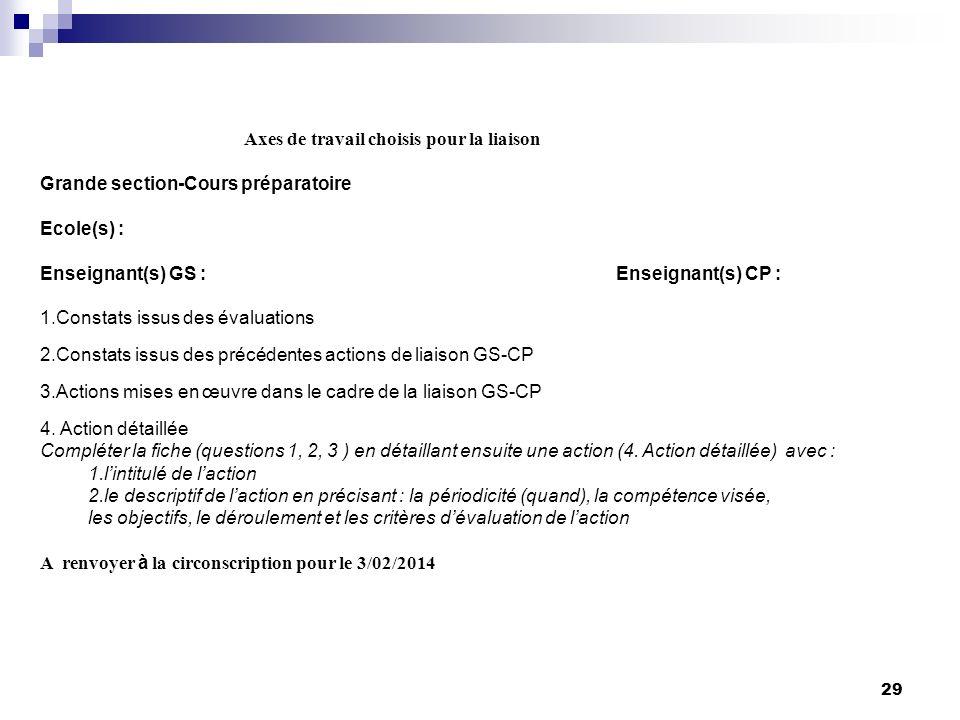 29 Axes de travail choisis pour la liaison Grande section-Cours préparatoire Ecole(s) : Enseignant(s) GS : Enseignant(s) CP : 1.Constats issus des éva