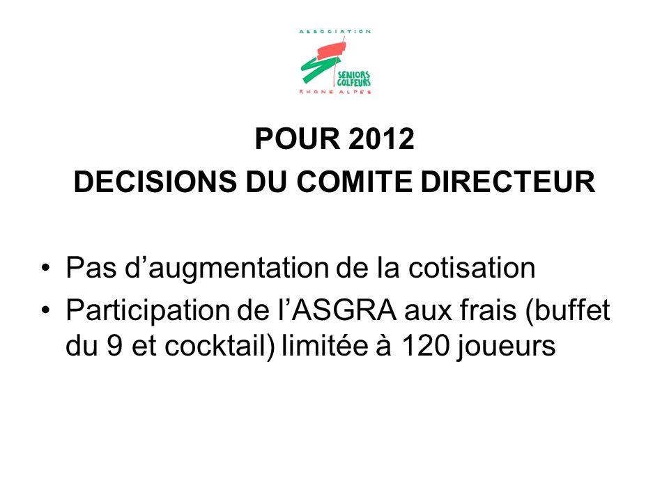 POUR 2012 DECISIONS DU COMITE DIRECTEUR Pas daugmentation de la cotisation Participation de lASGRA aux frais (buffet du 9 et cocktail) limitée à 120 joueurs