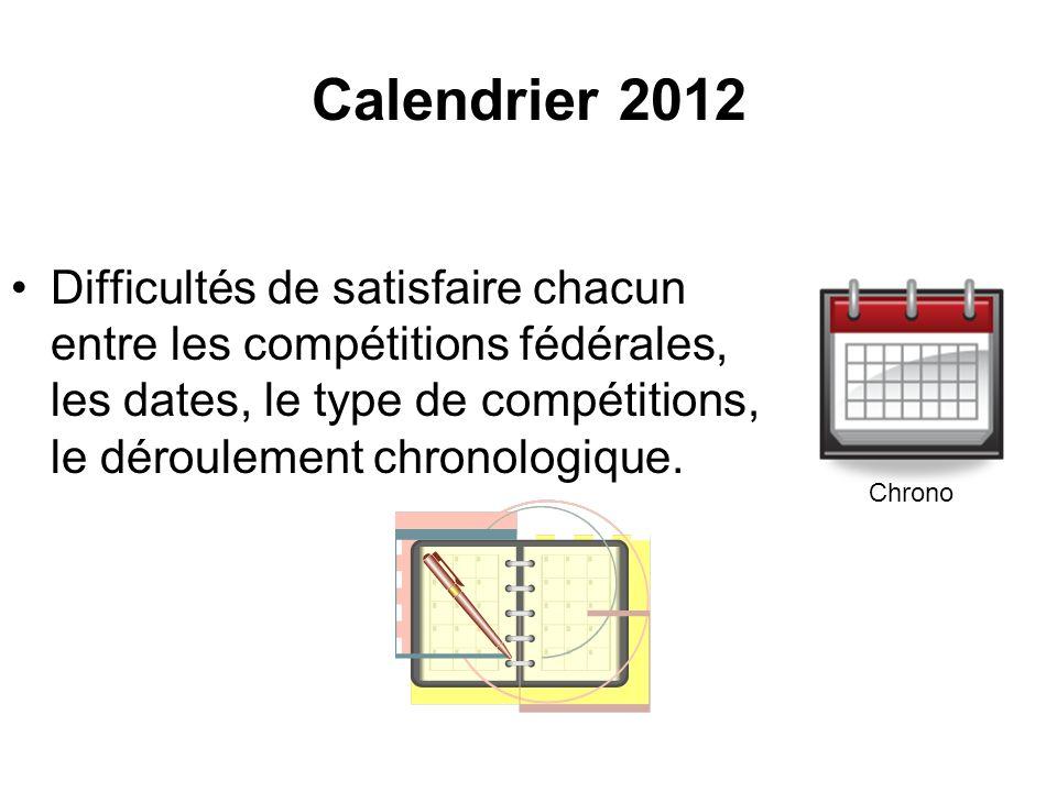 Calendrier 2012 Difficultés de satisfaire chacun entre les compétitions fédérales, les dates, le type de compétitions, le déroulement chronologique. C