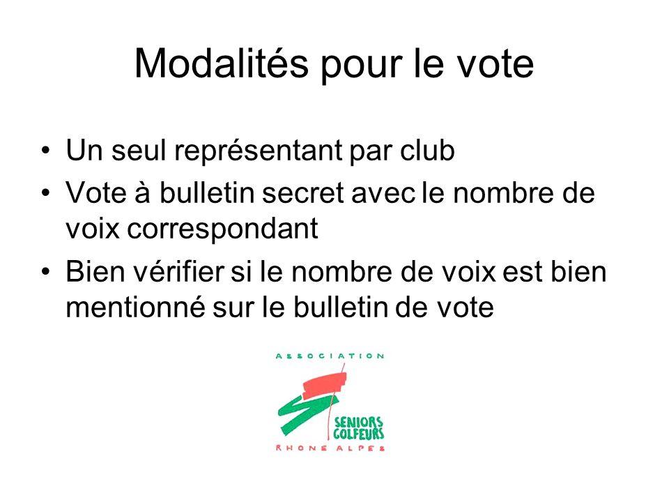 Modalités pour le vote Un seul représentant par club Vote à bulletin secret avec le nombre de voix correspondant Bien vérifier si le nombre de voix est bien mentionné sur le bulletin de vote