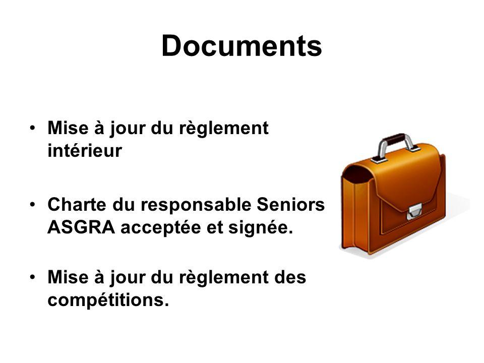 Documents Mise à jour du règlement intérieur Charte du responsable Seniors ASGRA acceptée et signée. Mise à jour du règlement des compétitions.