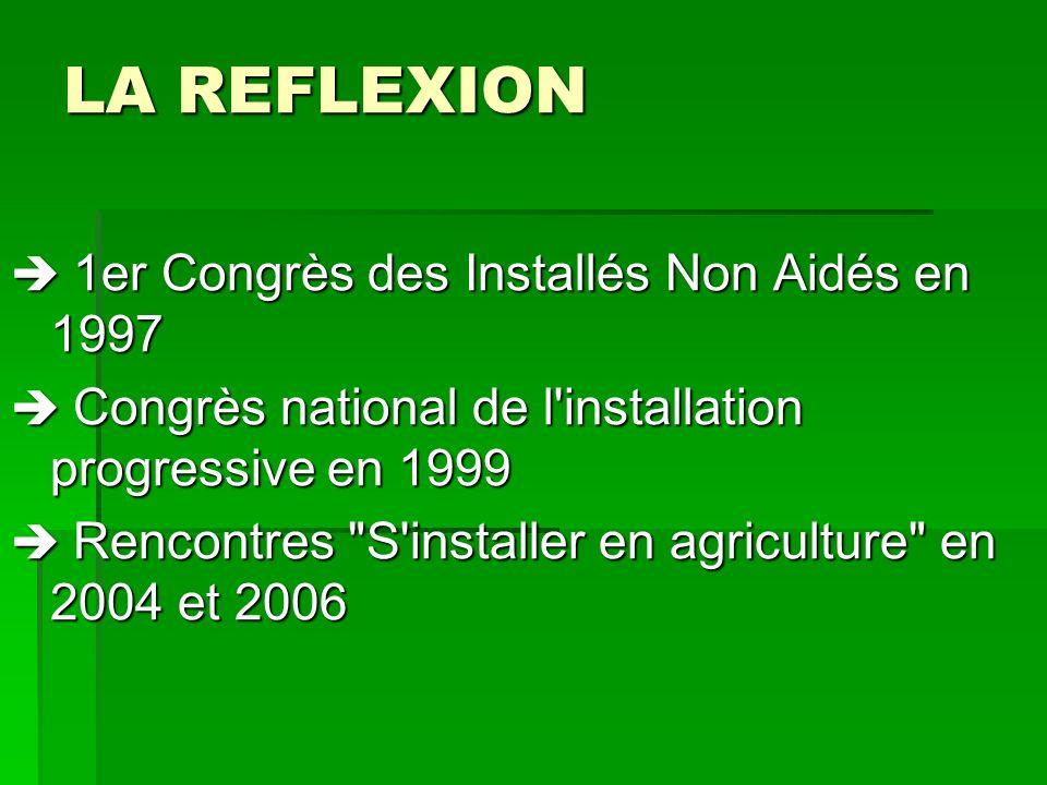 LA REFLEXION 1er Congrès des Installés Non Aidés en 1997 1er Congrès des Installés Non Aidés en 1997 Congrès national de l'installation progressive en