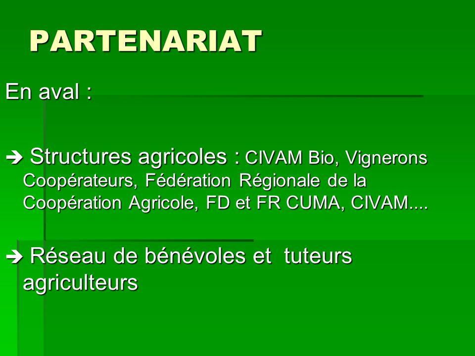 PARTENARIAT En aval : Structures agricoles : CIVAM Bio, Vignerons Coopérateurs, Fédération Régionale de la Coopération Agricole, FD et FR CUMA, CIVAM.
