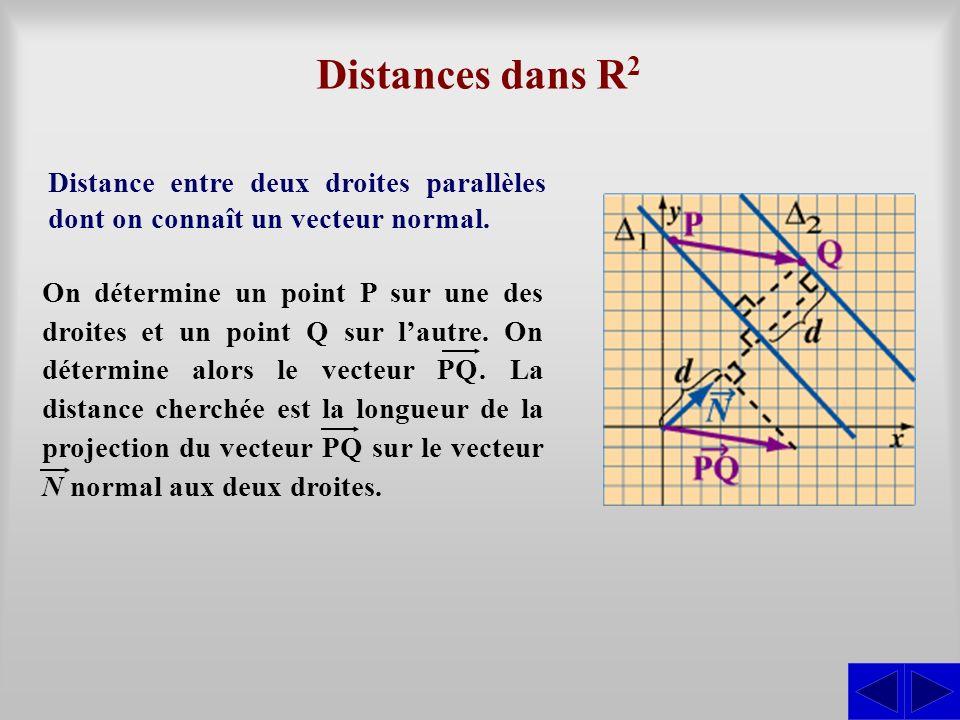 Distances dans R 2 Distance entre deux droites parallèles dont on connaît un vecteur normal. On détermine un point P sur une des droites et un point Q