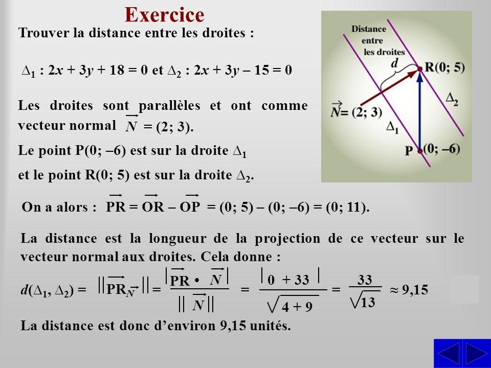 et le point R(0; 5) est sur la droite 2. Exercice Trouver la distance entre les droites : S d( 1, 2 ) = La distance est donc denviron 9,15 unités. Les