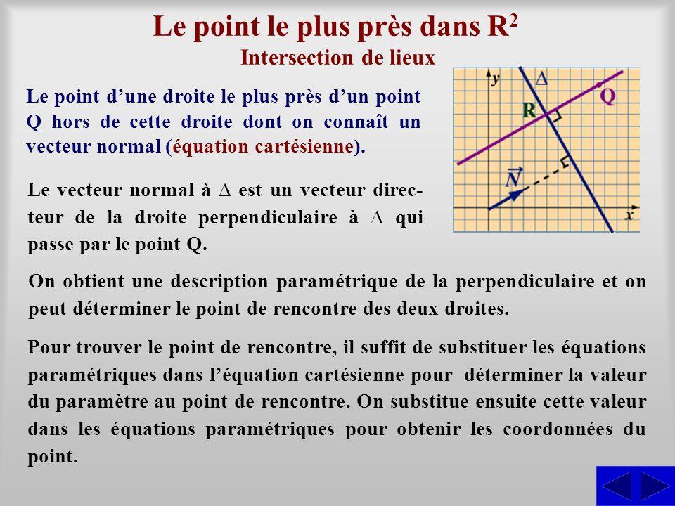 Le point le plus près dans R 2 Intersection de lieux Le point dune droite le plus près dun point Q hors de cette droite dont on connaît un vecteur normal (équation cartésienne).