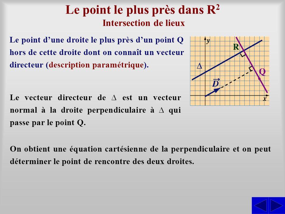 Le point le plus près dans R 2 Intersection de lieux Le point dune droite le plus près dun point Q hors de cette droite dont on connaît un vecteur directeur (description paramétrique).