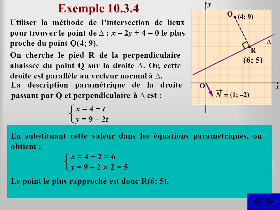 Exemple 10.3.4 En substituant ces équations paramétriques dans léquation de la droite, on obtient : S S La description paramétrique de la droite passant par Q et perpendiculaire à est : x = 4 + t y = 9 – 2t (4 + t) – 2(9 – 2t) + 4 = 0 Doù :4 + t – 18 + 4t + 4 = 0 Cela donne :5 t – 10 = 0 et t = 2 En substituant cette valeur dans les équations paramétriques, on obtient : x = 4 + 2 = 6 y = 9 – 2 2 = 5 Le point le plus rapproché est donc R(6; 5).