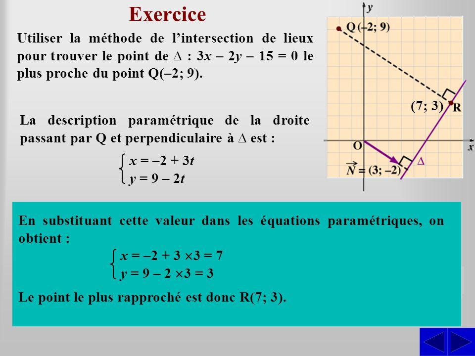 Exercice Utiliser la méthode de lintersection de lieux pour trouver le point de : 3x – 2y – 15 = 0 le plus proche du point Q(–2; 9).