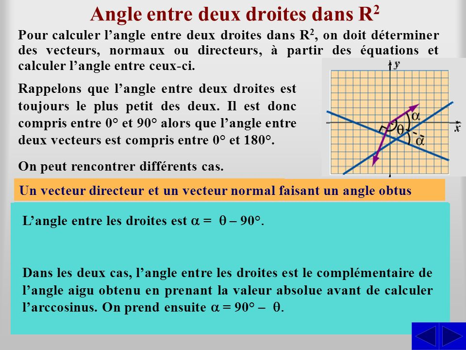 Angle entre deux droites dans R 2 Pour calculer langle entre deux droites dans R 2, on doit déterminer des vecteurs, normaux ou directeurs, à partir des équations et calculer langle entre ceux-ci.
