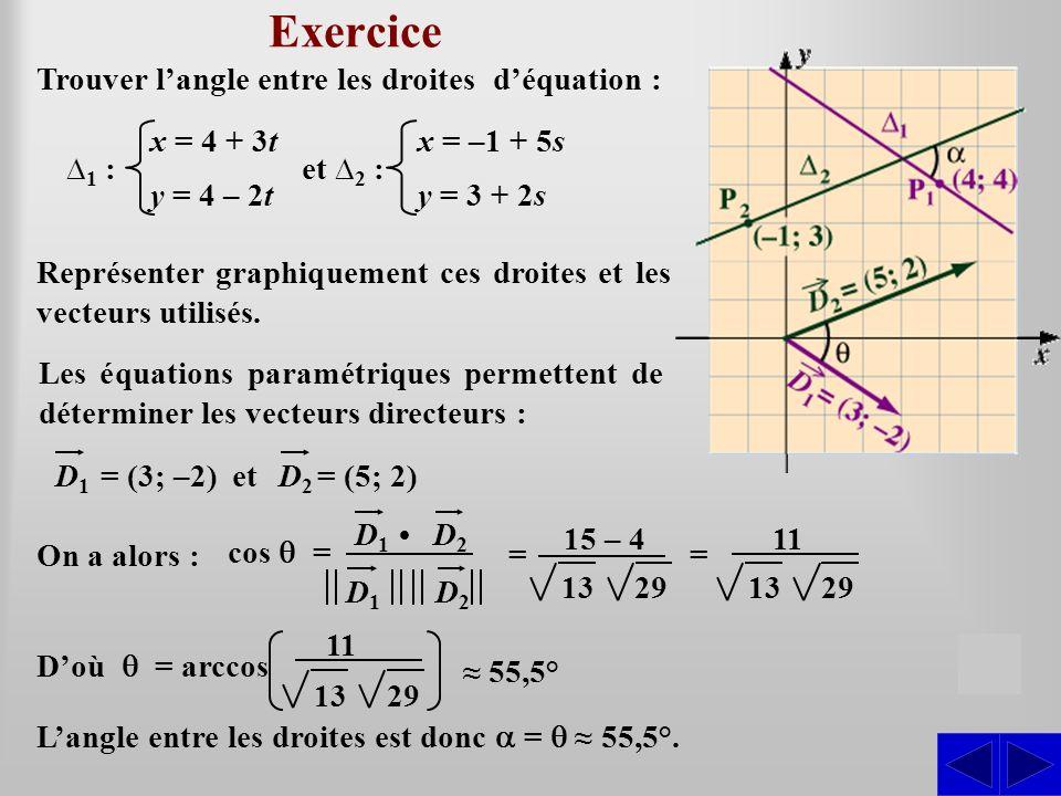 Exercice Trouver langle entre les droites déquation : S Représenter graphiquement ces droites et les vecteurs utilisés.