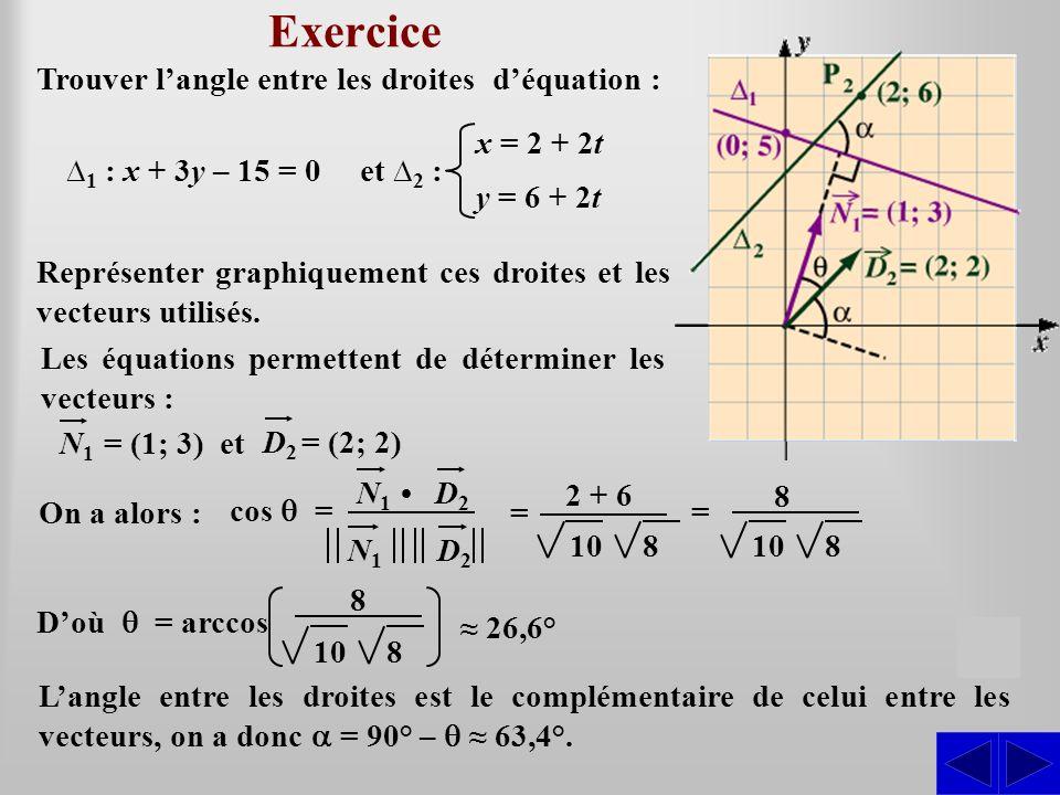 Exercice Trouver langle entre les droites déquation : S Représenter graphiquement ces droites et les vecteurs utilisés. On a alors : Langle entre les