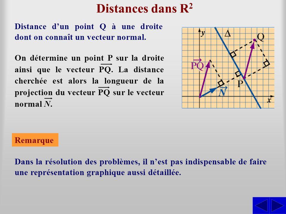 Distances dans R 2 pour trouver la distance dun point Q à une droite dans R 2 1.Déterminer un vecteur normal à la droite.