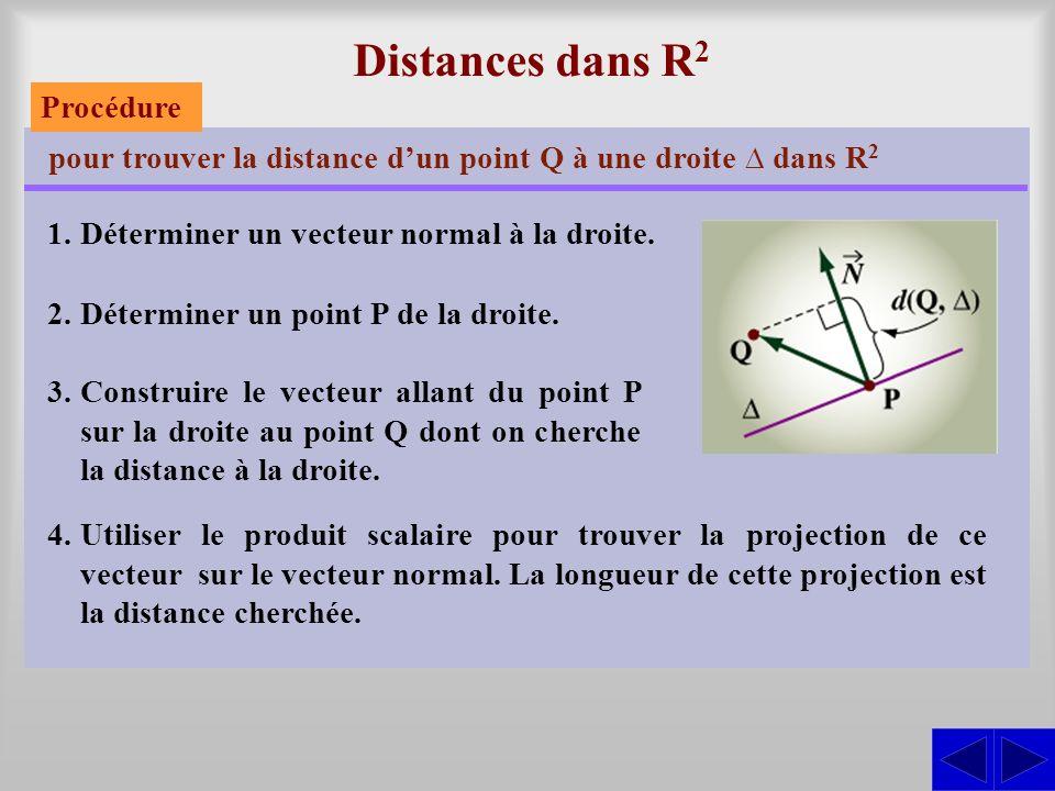 Distances dans R 2 pour trouver la distance dun point Q à une droite dans R 2 1.Déterminer un vecteur normal à la droite. 2.Déterminer un point P de l