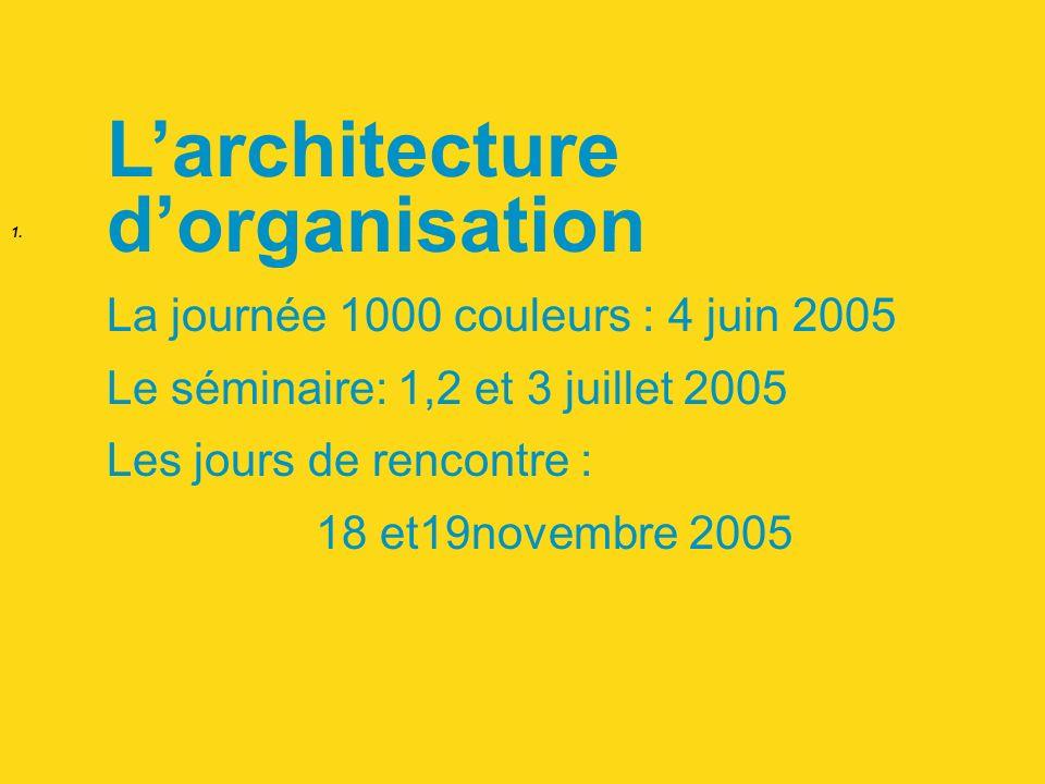 1. Larchitecture dorganisation La journée 1000 couleurs : 4 juin 2005 Le séminaire: 1,2 et 3 juillet 2005 Les jours de rencontre : 18 et19novembre 200