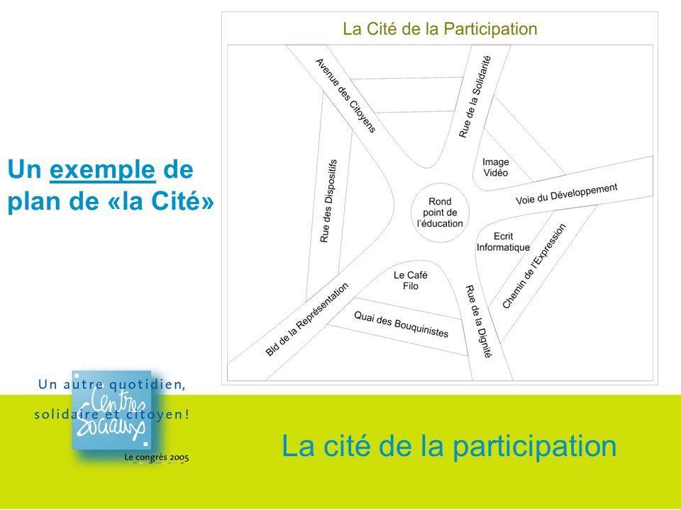 Un exemple de plan de «la Cité» La cité de la participation