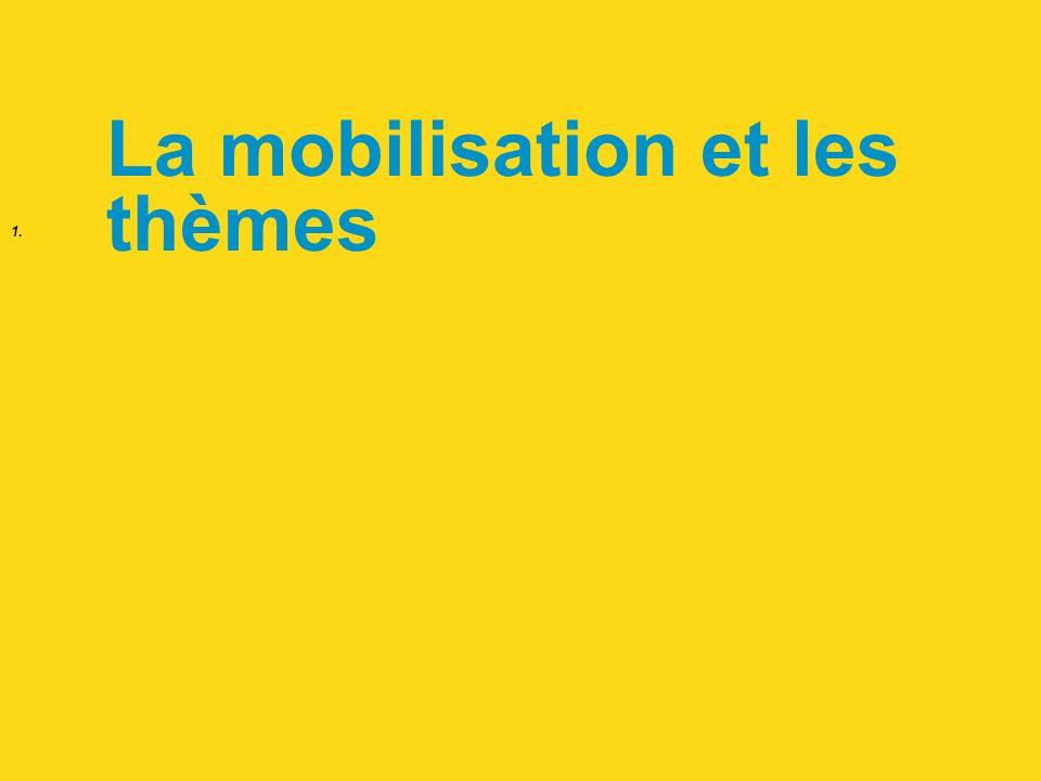 1. La mobilisation et les thèmes