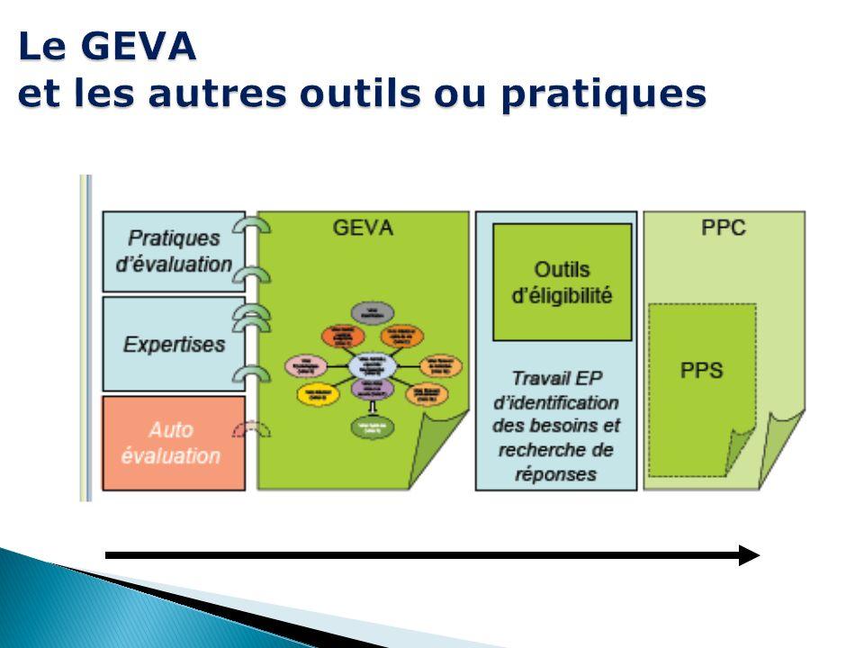 Le GEVA et les autres outils ou pratiques