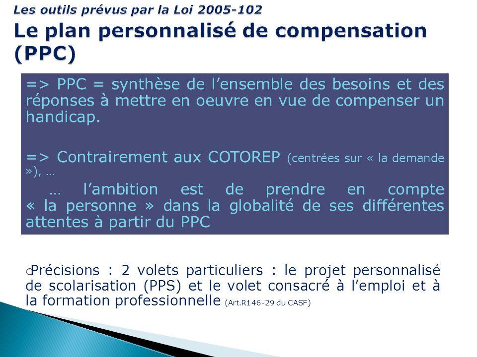 Les outils prévus par la Loi 2005-102 Le plan personnalisé de compensation (PPC) Définition large du contenu : « les propositions de mesures de toute