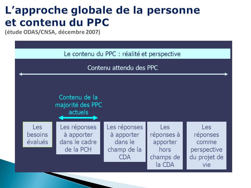 Lapproche globale de la personne et contenu du PPC (étude ODAS/CNSA, décembre 2007) Le contenu du PPC : réalité et perspective Contenu attendu des PPC