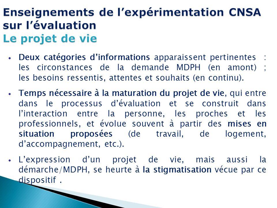 Deux catégories dinformations apparaissent pertinentes : les circonstances de la demande MDPH (en amont) ; les besoins ressentis, attentes et souhaits (en continu).