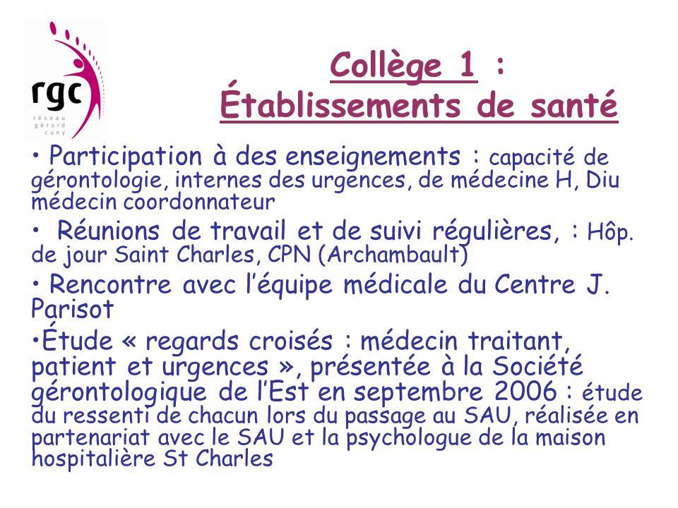 Collège 1 : Établissements de santé Participation à des enseignements : capacité de gérontologie, internes des urgences, de médecine H, Diu médecin co