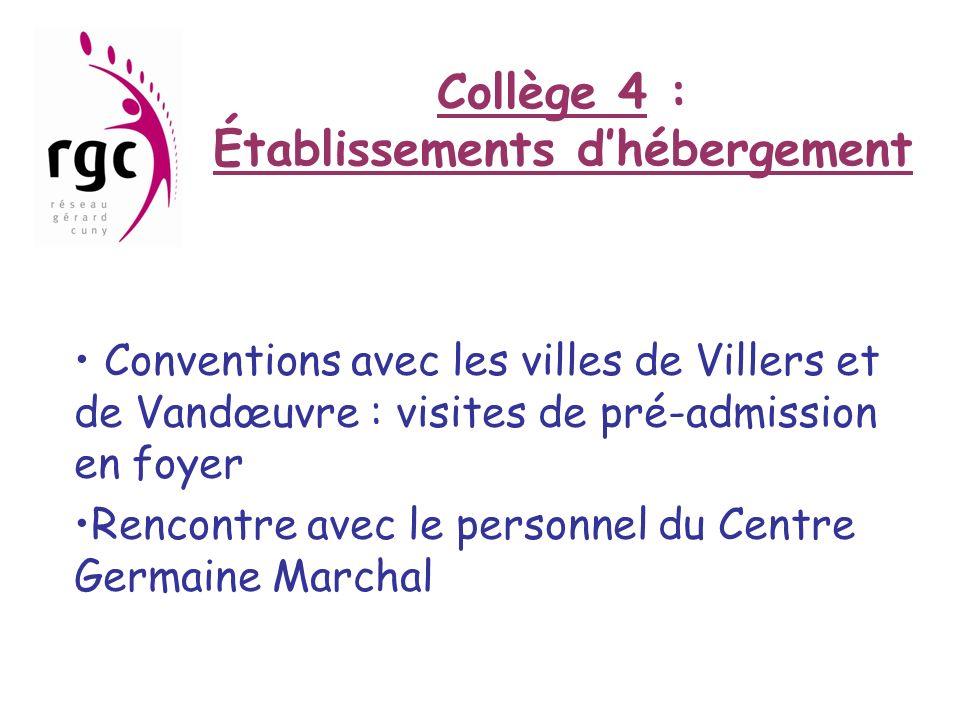 Collège 4 : Établissements dhébergement Conventions avec les villes de Villers et de Vandœuvre : visites de pré-admission en foyer Rencontre avec le p