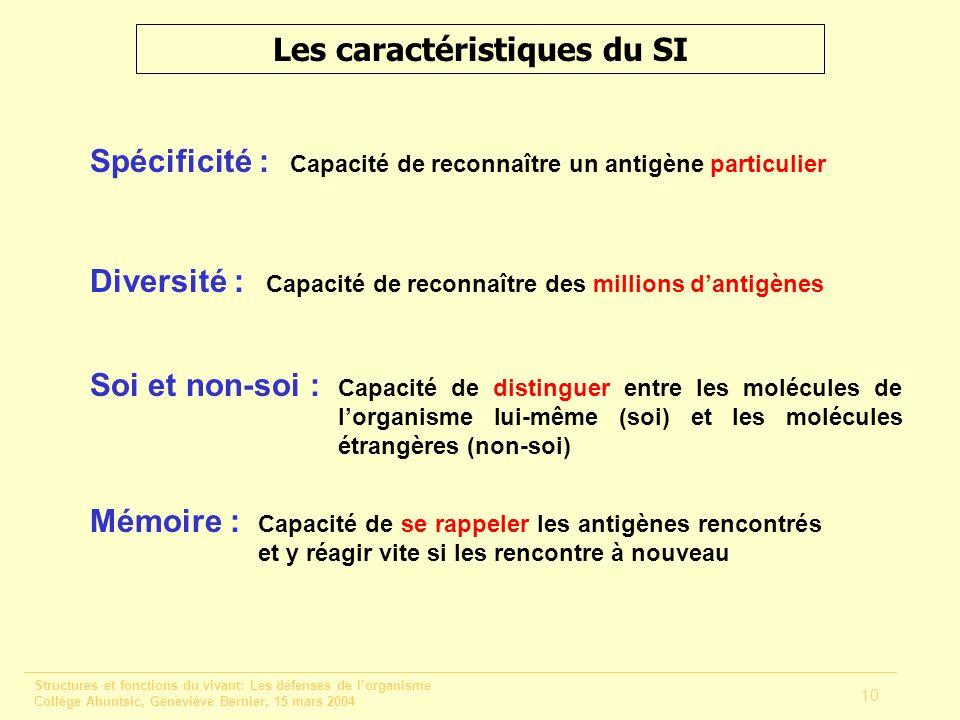Structures et fonctions du vivant: Les défenses de lorganisme Collège Ahuntsic, Geneviève Bernier, 15 mars 2004 10 Les caractéristiques du SI Spécific